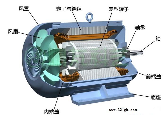 单相电机拆卸步骤图