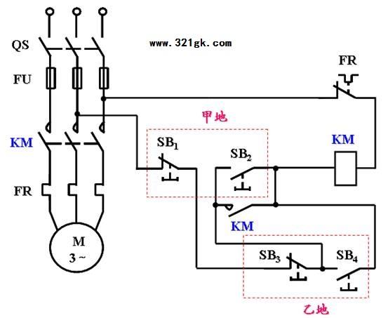 按下甲地的SB2或乙地的SB4,KM通电并自锁,电机启动。按下甲地的SB1或乙地的SB3,KM断电,电机停止。)  电动机正反转自锁电路图   每个图都有自锁功能,也能达到正反转达到你所说的电机正反转自锁控制电路;这几个图所不同的就在于它的互锁能功不一样而已:前图只有接触器单重互锁;而后图具有按钮和接触器双重互锁。   (责任编辑:admin)