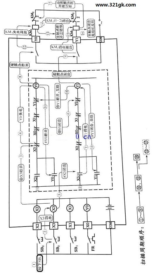 plc控制电机正反转梯形图和指令语句表 输入/输出设备
