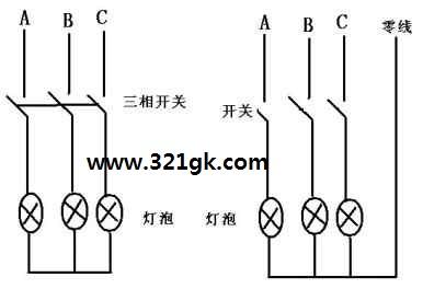 它是由三相交流发电机产生的.