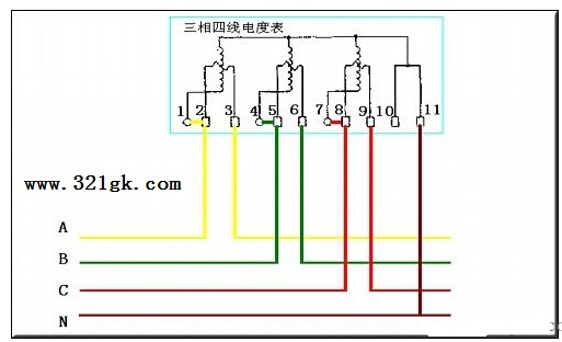 单相电表如何接线?单相家用电表接线图解 单相电表不走的原因 有可能是电表损坏,看看电表上的红灯是否闪烁。接线没有问题情况下。 接线1火线进,2火线出,3零线进,4零线出。 单相电表怎么接线?三相四线电表怎么接线? 电表的接线形式很多,有单相电表的接法,也有三相电表的接法;有直接接线式,也有经过电流互感器和电压互感器接线的。但是总的来说,只有两种回路:电压回路和电流回路。电表接线的一般原则是:电流线圈与负载串联,或接在电流互感器的二次侧,电压线圈与负载并联或接在电压互感器的二次侧。 单相电表接线图  单相电