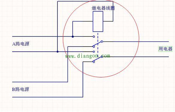 接触器和继电器在通断电的时候有时间差,对用电要求很高的设备