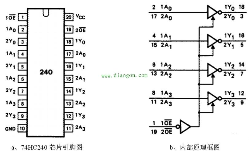 主页 技术文库 电子技术        从上图可看出,芯片内含8路反相器电路