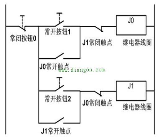 零基础也可以学plc,自保持互锁电路图解